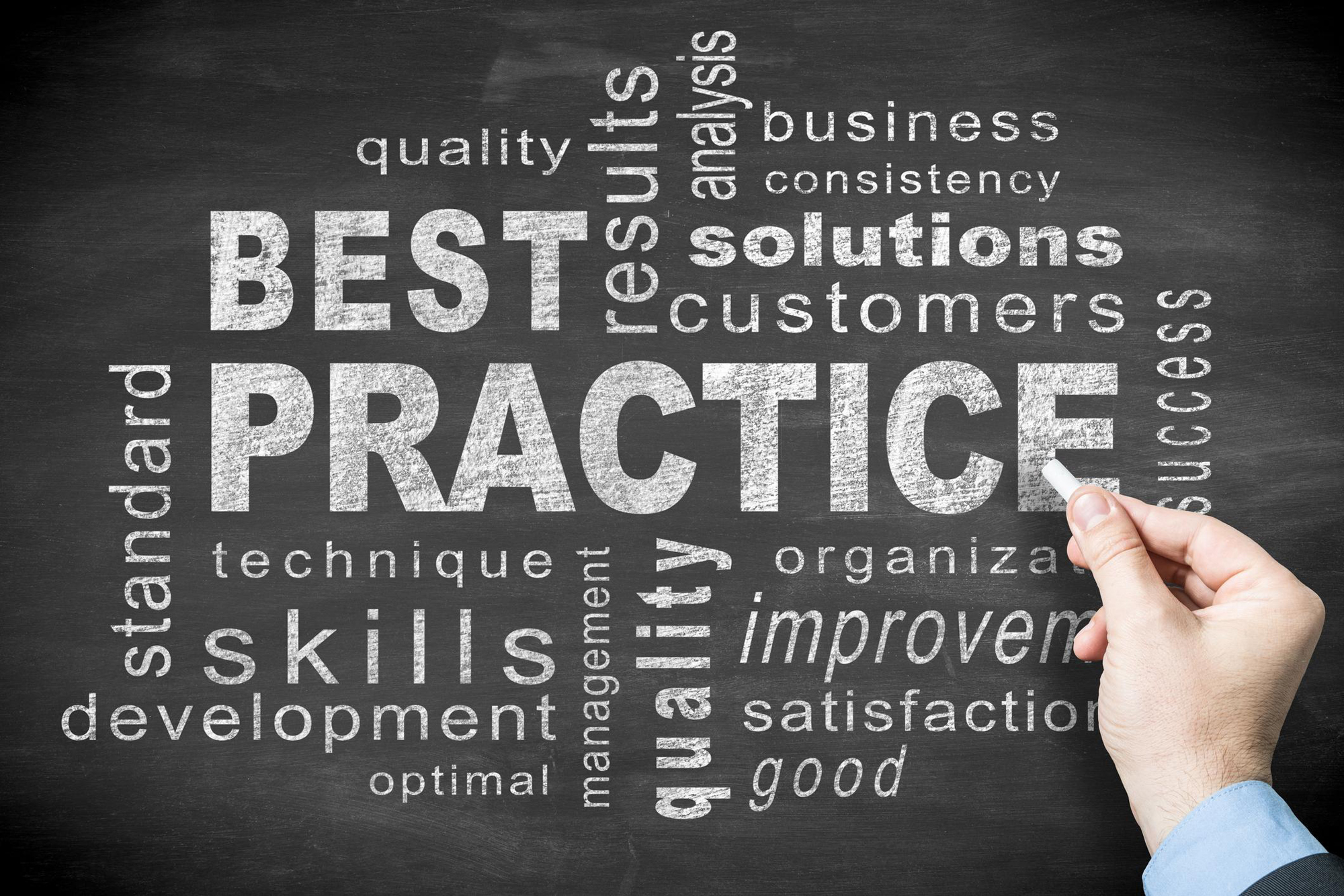 The Five Most Important Best Practices Small Business Should Follow This Year
